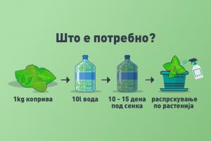 pesticid3